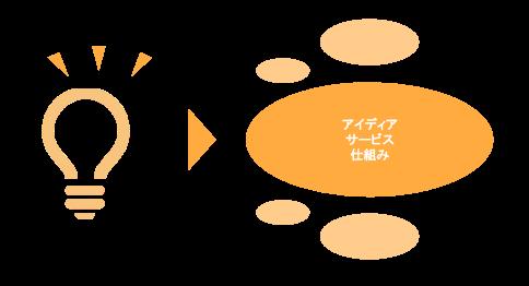 ハッタツソン特徴 (2)